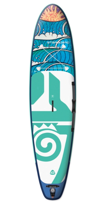 2018 Starboard Inflatable Tikhine Blend Wave Zen SUP